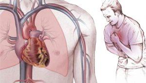 боль в сердце при атеросклерозе