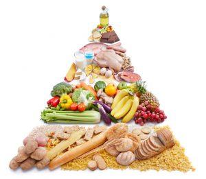 продукты питание при атеросклерозе