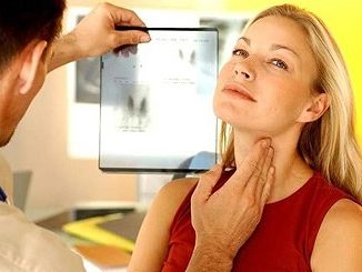 симптомы гипертиреоза щитовидной железы у женщин
