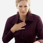 Причины и лечение изжоги в домашних условиях