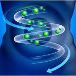 Препараты от вздутия живота и газообразования